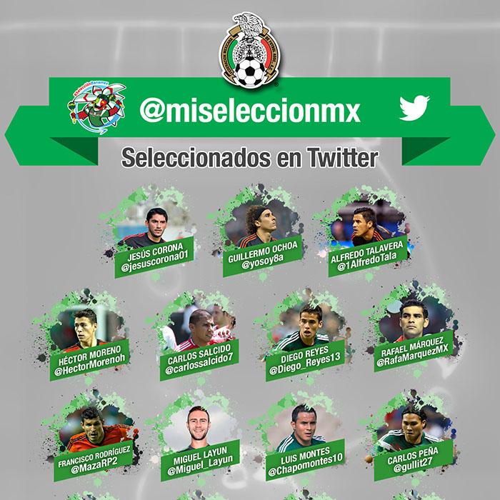 La Selección Mexicana en Twitter