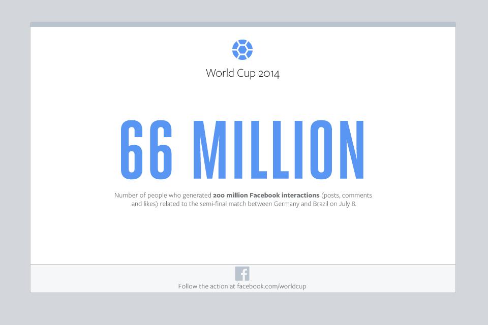 Brasil vs Alemania en redes sociales