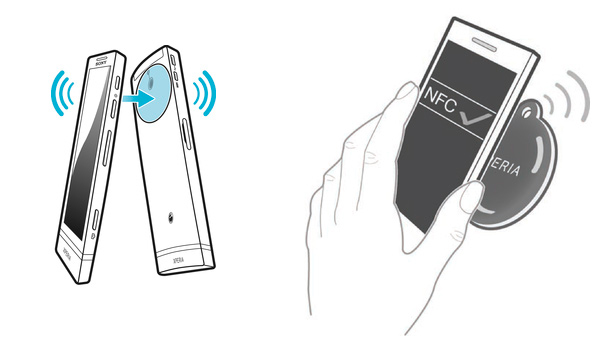Teléfonos con NFC