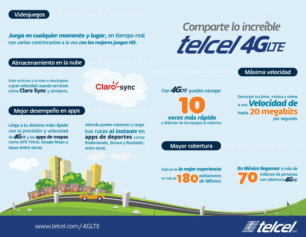 Telcel-4GLTE