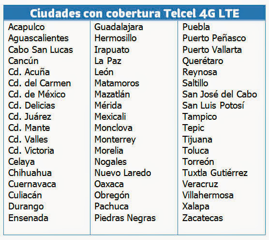 Ciudades con cobertura 4G LTE de Telcel