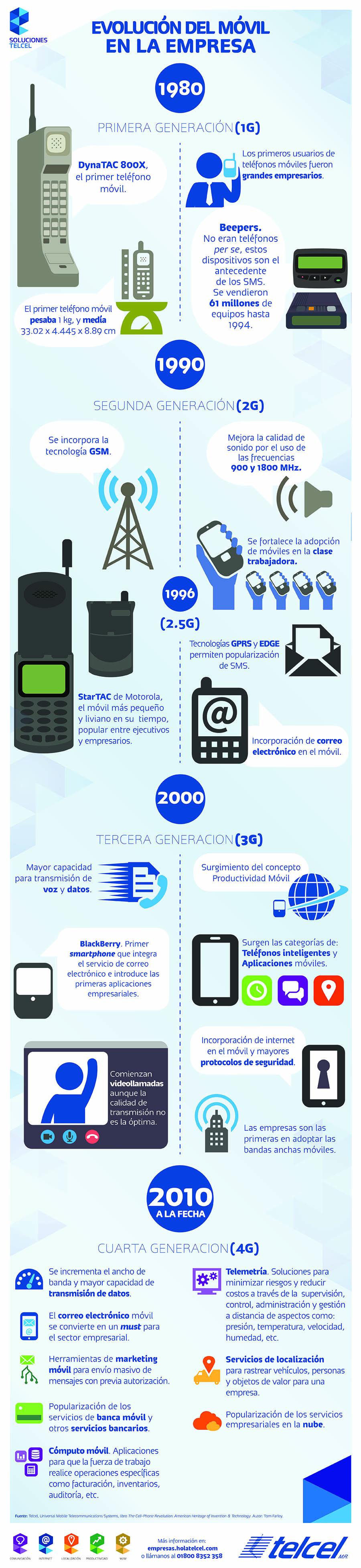 [TL] Infografia 01