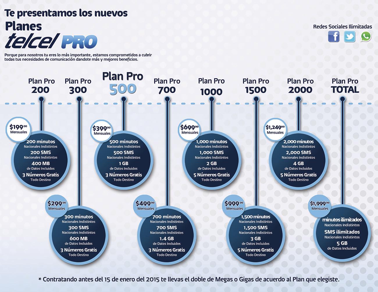 Planes Telcel Pro