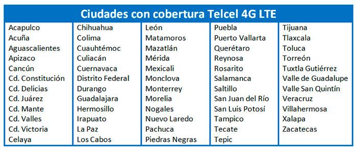 telcel-4g-tabla