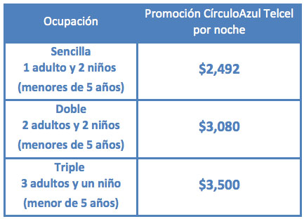 Explorean-Chetumal-CírculoAzul-precios