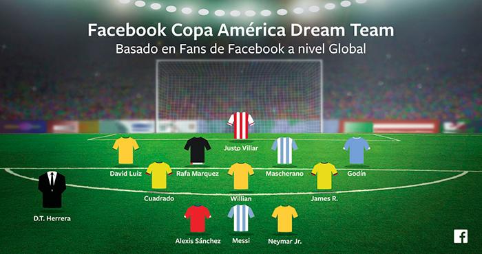 facebook-dream-team