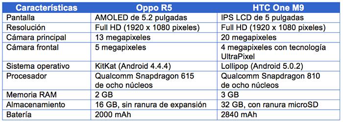 r5-one-m9-tabla