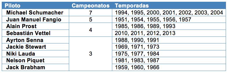 f1 tabla 4