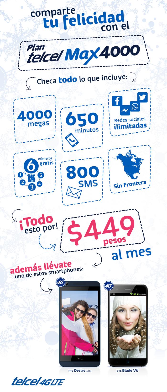 Plan Telcel 4000