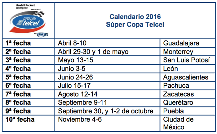 Súper Copa Telcel 2016