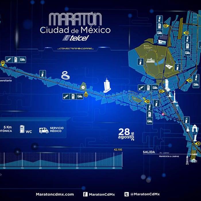 ruta maratón 2016