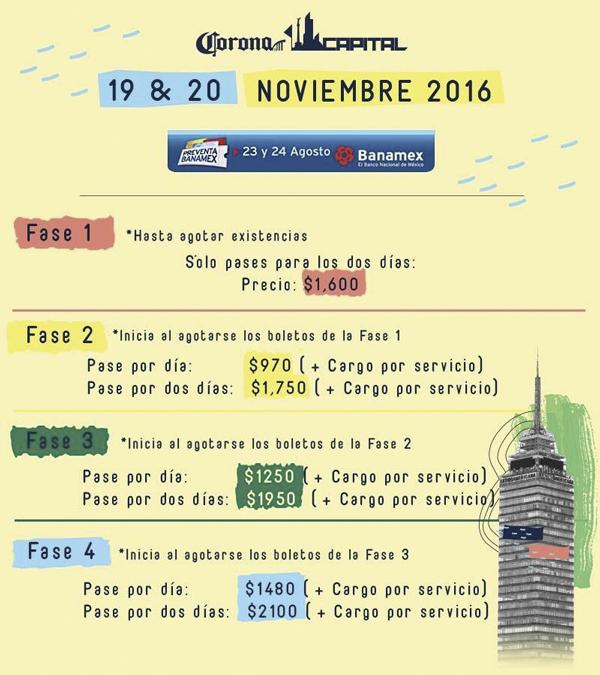 Los boletos para este festival ya están a la venta y se pueden adquirir según estas fases. (Foto: coronacapital.com.mx)