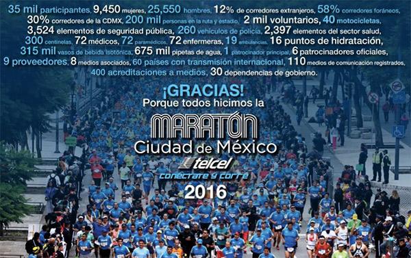 Maratón CDMX Telcel 2016