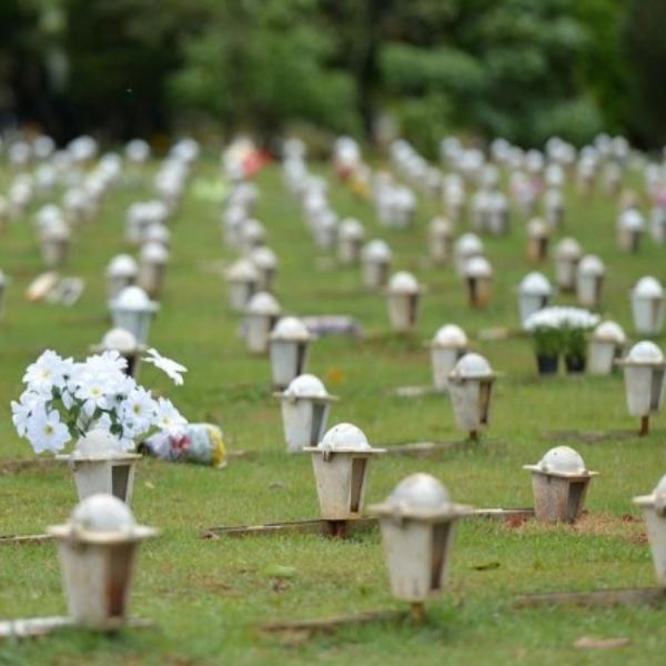 Día de Muertos en Brasil