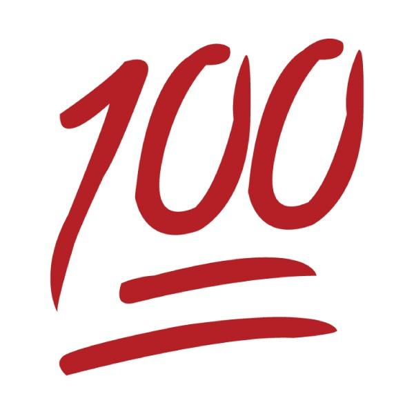 Significado emojis