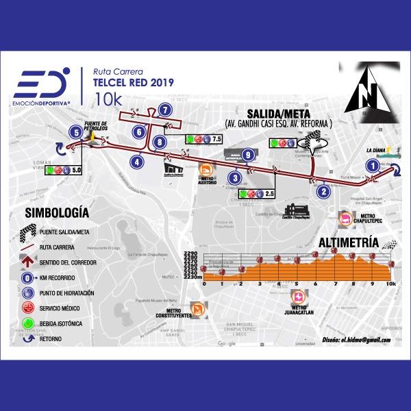 ruta carrera telcel red