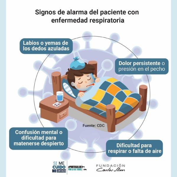 Qué hacer si alguien está infectado de coronavirus