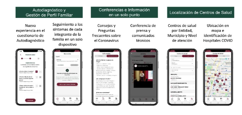 Presentan nueva plataforma digital para realizar autodiagnóstico de Covid-19