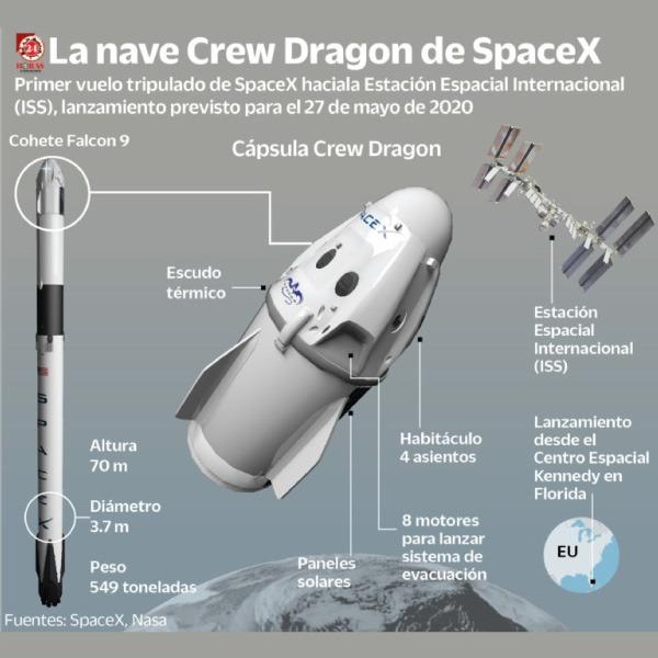 Dónde ver el lanzamiento de Falcon 9's de Space X. *Infografía de 24 hrs