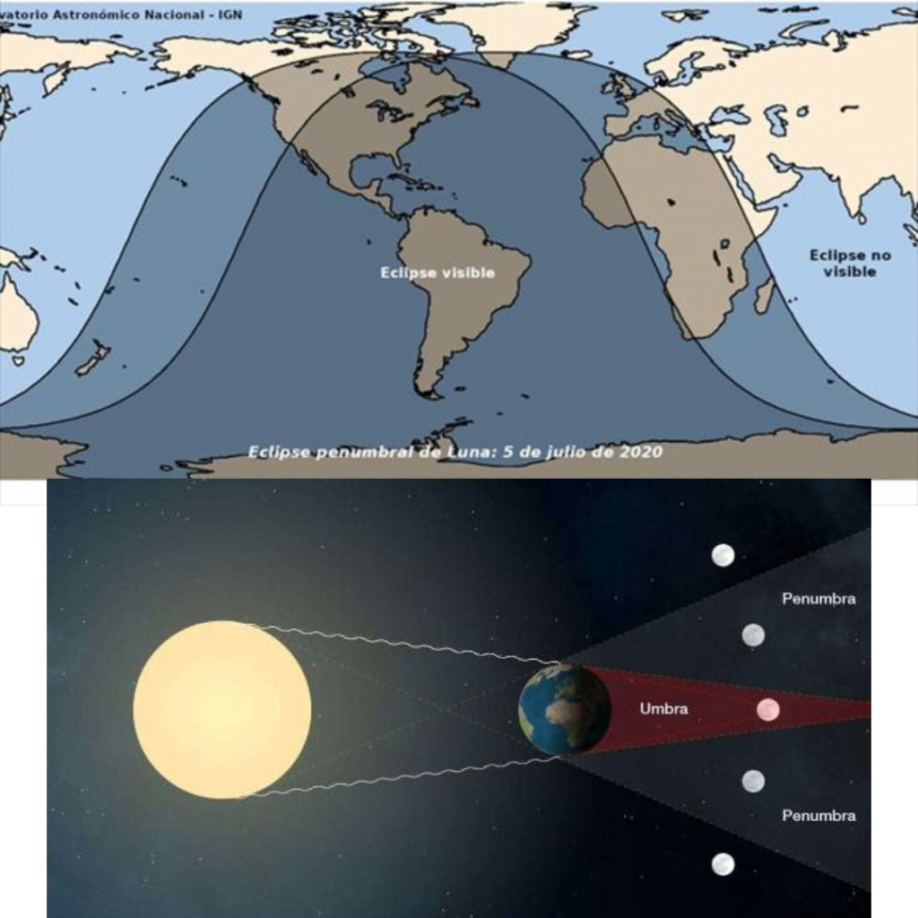 Eclipse lunar penumbral julio