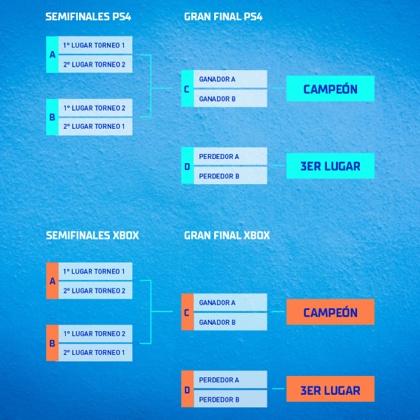 Telcel Challenger Battle Series