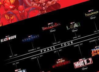 Calendario de estrenos películas Disney Marvel