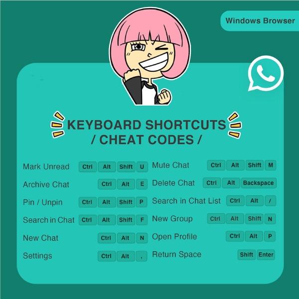 para qué sirven los nuevos atajos de whatsapp