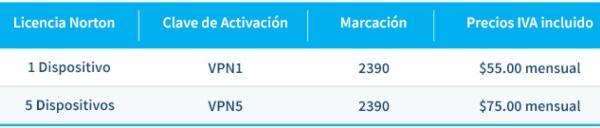Licencias Norton, claves de activación para contratar desde Telcel.- Blog Hola Telcel