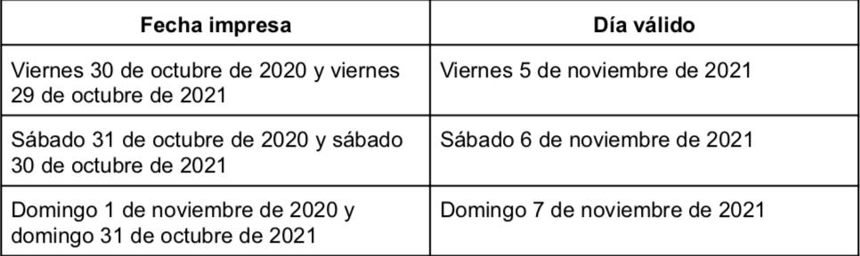 Así quedan los cambios de fecha para tus boletos del Gran Premio de México 2021 - Blog HolaTelcel