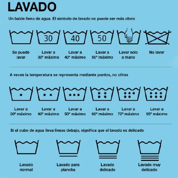 Etiquetas de lavado para cuidar prendas- Blog Hola Telcel